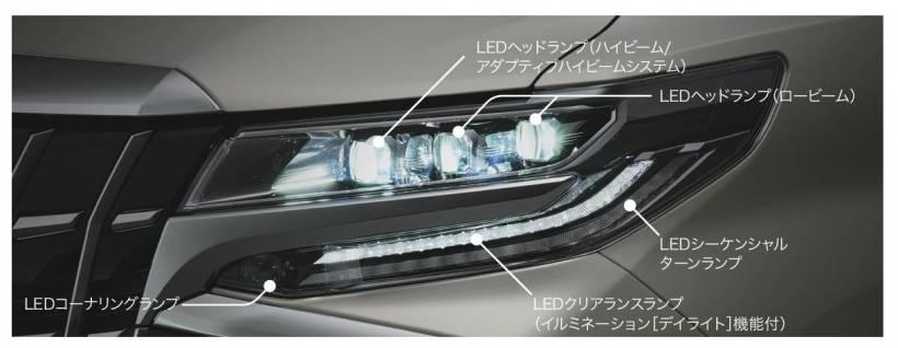 ■3眼LEDヘッドランプ(スモークメッキ+ブラックエクステンション)+LEDクリアランスランプ(イルミネーション[デイライト]機能付) ■LEDコーナリングランプ
