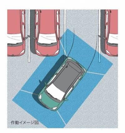 パノラミックビュー作動イメージ