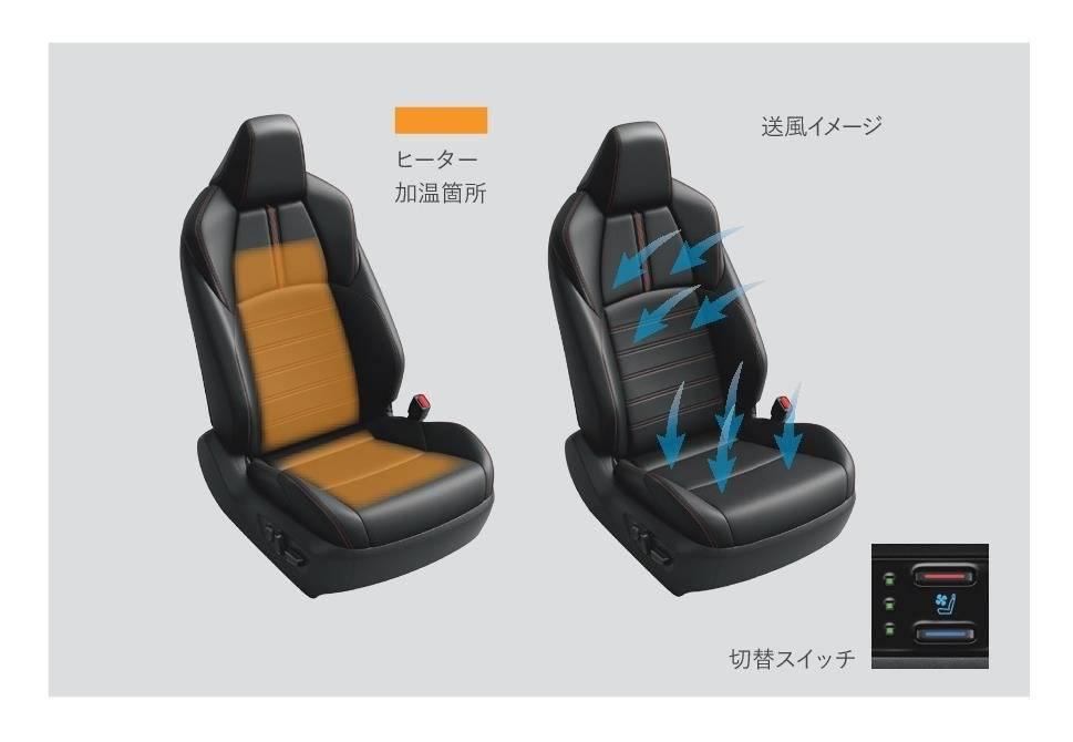 快適温熱シート+シートベンチレーション(運転席・助手席)