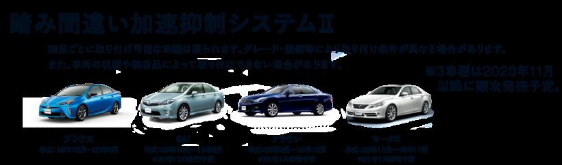 踏み間違い加速抑制システム対象車